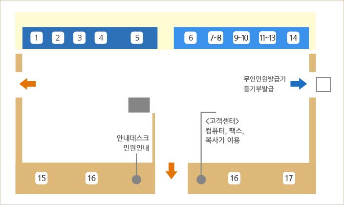 민원실 현관에서 들어섰을 때 차례로 왼편부터 오른편으로 1번 - 지적측량, 2번 - 토지이용계획확인원, 3번 - 부동산실거래가신고/검인, 4번 - 세무제증명,면허세, 5번 - 위생(공중,식품,노래,게임), 6번 - 전자여권의 접수및교부, 7번 - 가족관계등록 신고,증명, 8번 - 통합증명, 9번 - 민원접수, 10번 - 어디서나 민원, 3시방향으로 무인민원발급기(등기부발급), 앞쪽으로 오른편에서 왼편으로 13번 - 법률상담실, 12번 - 휴게실, 고객센터(컴퓨터, 팩스, 복사기 이용), 출입구, 민원안내데스크 , 12번 - 휴게실, 11번 - 취업상담실이 위치해 있습니다.